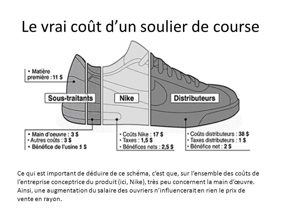 impact insignifiant du coût de main d'oeuvre sur une chaussure de sport